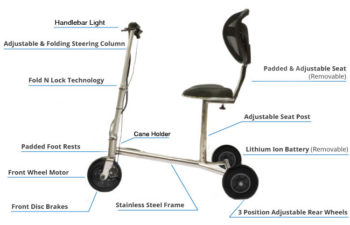 SmartScoot Diagram