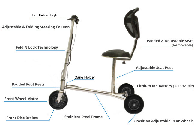 scooter diagram scooter diagram update 6 17 15 smartscoot     mobility scooter  smartscoot     mobility scooter